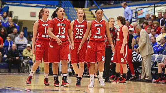 University of South Dakota Coyotes women's basketball