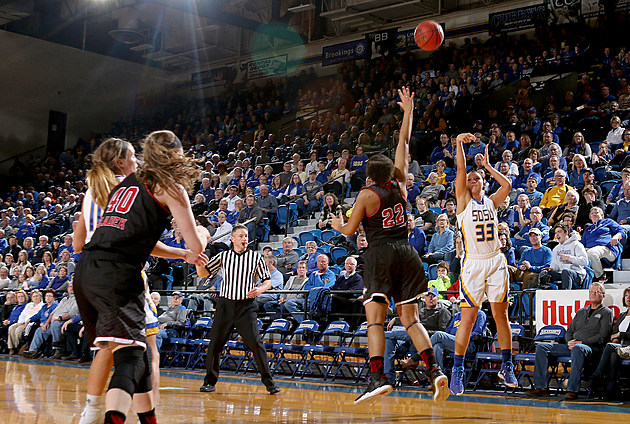 Northern Illinois vs South Dakota State Unviersity Women's Basketball